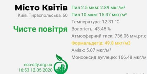 Аннотация 2020-05-12 165622.png